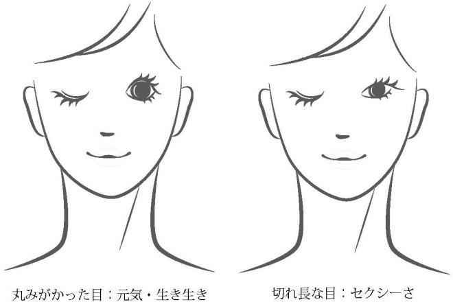 図2 (2)