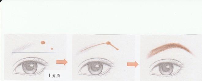 上昇眉描き方[1]