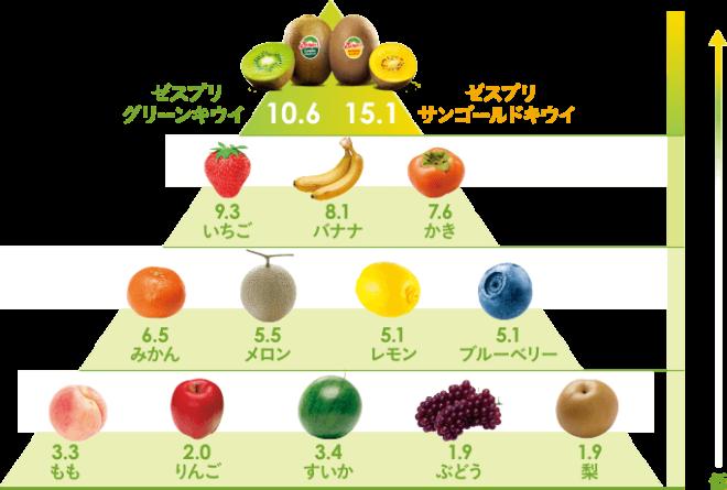 img_nourishment01